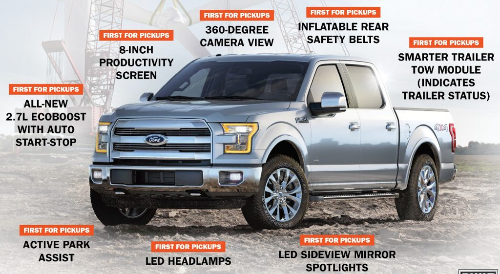 Exterior_R01-1024x561 Top 10 Reasons Ford F150 Truck Will Help Your Luxury Lifestyle in 2018