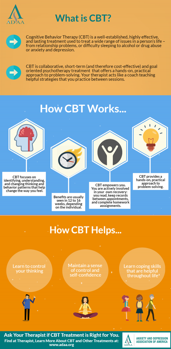 what-is-cbt_0 Cognitive Behavioral Therapy Techniques for Developing Your Brain