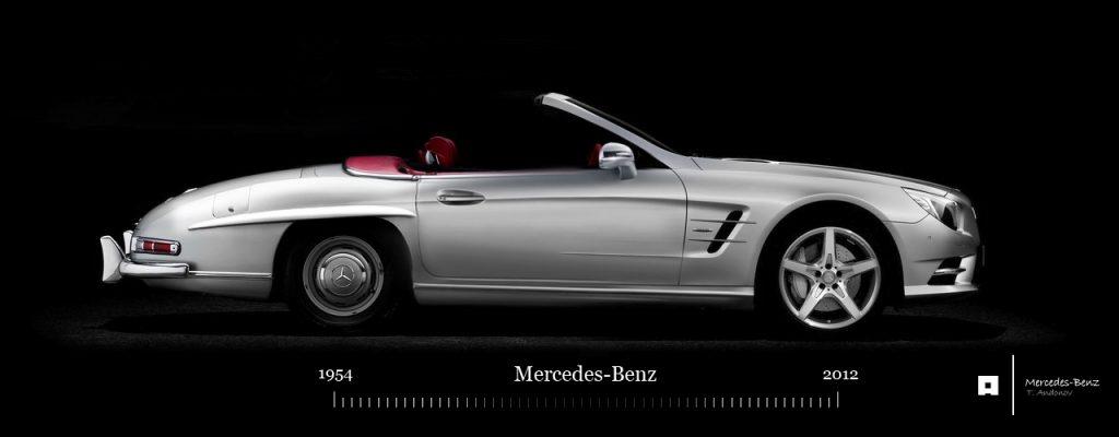 Mercedes-Benz-history-1024x400 Entering the Self-Driving Arena... Mercedes-Benz Looks Inward