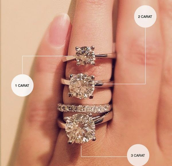Choose-the-correct-diamond 3 Best Ways to Choose an Engagement Ring for 2018