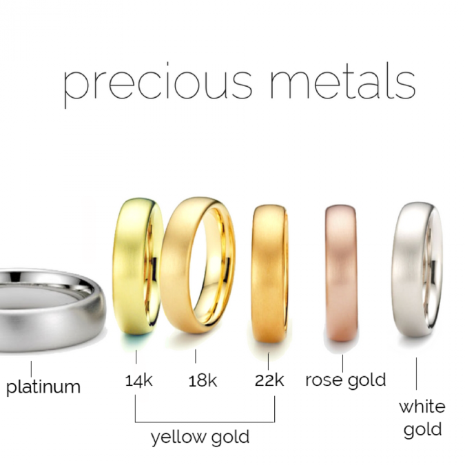 Consider-the-metal-675x675 3 Best Ways to Choose an Engagement Ring for 2020