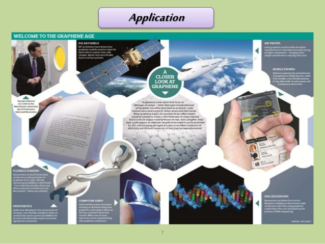 Graphene-Applications Meet Grolltex: A Company Out to Change the Future