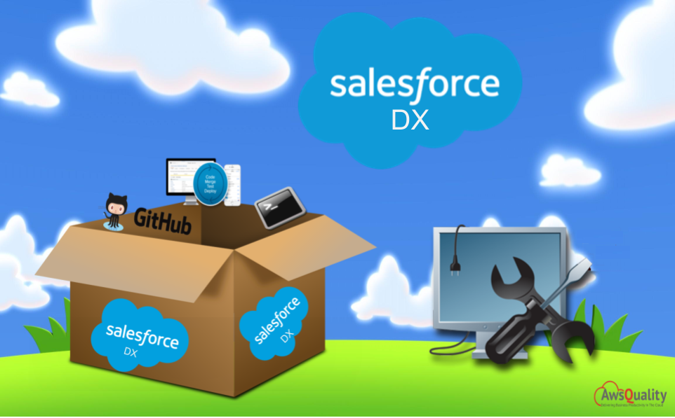 Salesforce-DX Is Social CRM the turning Point in Social Media Marketing We Have All Been Waiting for?