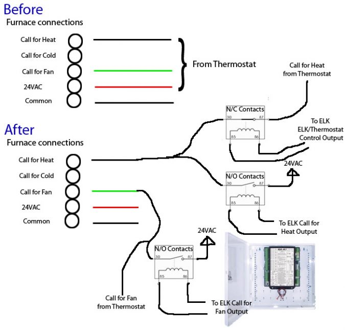furnace-thermostat-wiring-diagrams-675x645 7 Most Common Furnace & heating Problems