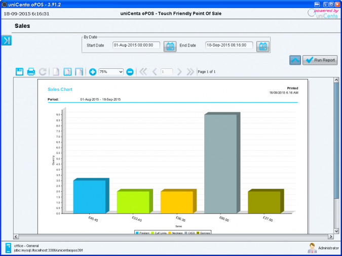 POS-software-quality-reports-675x506 7 Potential Features Should Be in Any POS Software for Restaurants