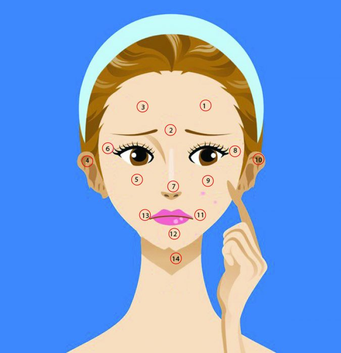 acne-face-map-675x699 9 Face Mapping Acne Spots and What Every Acne Spot Means?