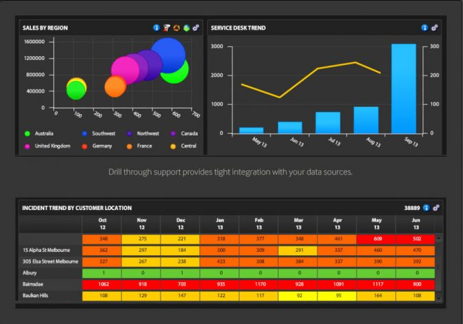IT-asset-management-system-Trend-dashboard-675x472 7 Things You must Consider When Choosing a Trusted IT Asset Management System