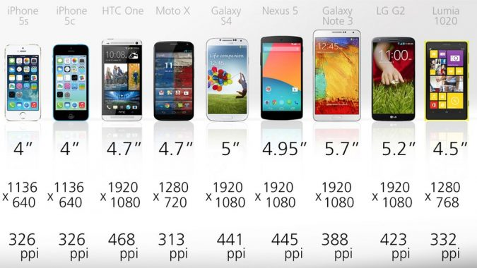 Screen-Size-675x380 10 Tips to Consider Before Buying A New Smartphone