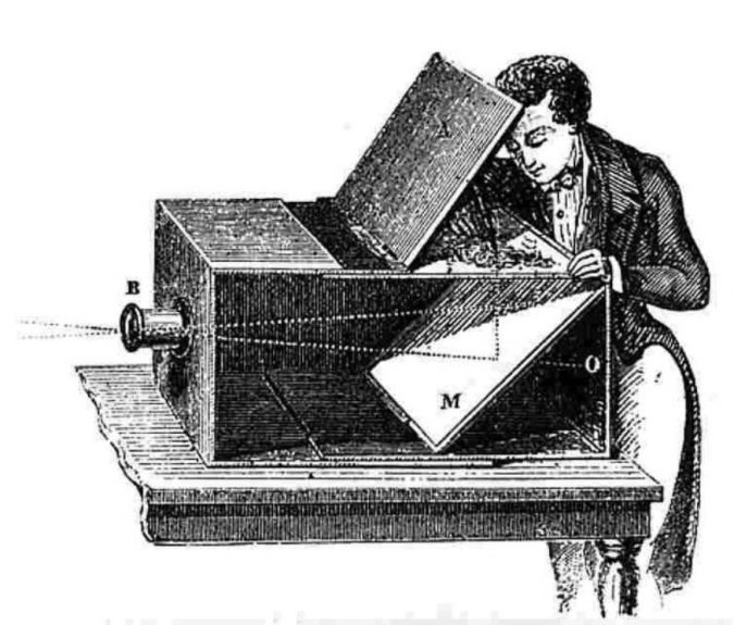 artist-using-camera-obscura-675x575 Best 7 Technological Inventions Changed Digital Photography
