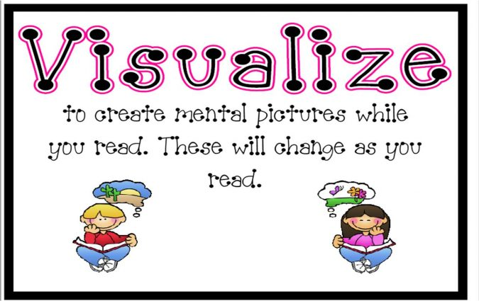 Creating-an-Outline-Helps-You-Visualize-675x425 5 Reasons Why Writing an Outline is Important