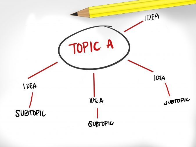 article-Outline-organize-675x506 5 Reasons Why Writing an Outline is Important