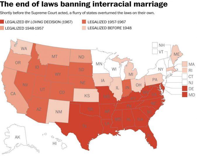 interracial-marriage-legalization-675x543 Top 10 Tips for Healthy Interracial Marriage