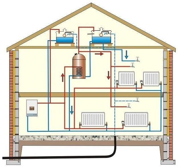 central-heating-system-home-2-1 12 Ways to Keep Your House Warm in Winter