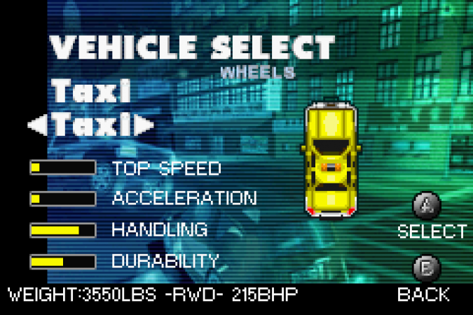 gameboy-advance-Street-Racing-Syndicate-2-675x450 Top 3 Roms for GameBoy Advance