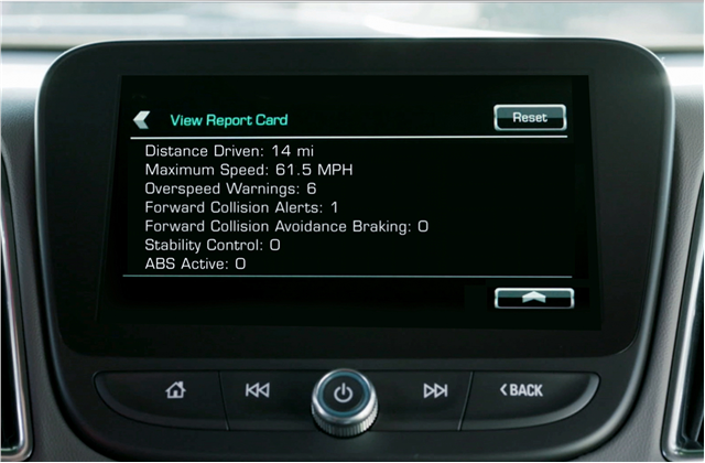 automobile-Chevrolet-Teen-Driver-feature Top 10 Latest Technologies in Automotive Industry