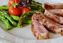 Photo of Spotlight on the Paleo Diet: Is It for You?