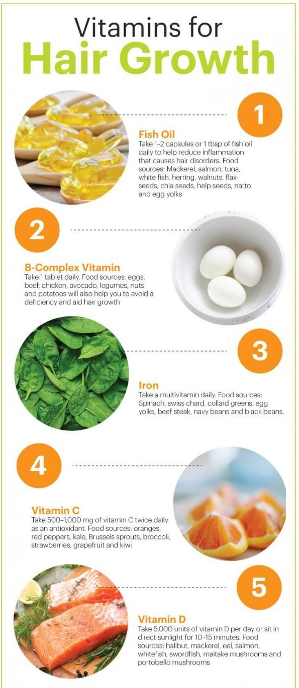 essential-vitamins-for-hair.. Best 10 Hair Growth Methods with Home Remedies