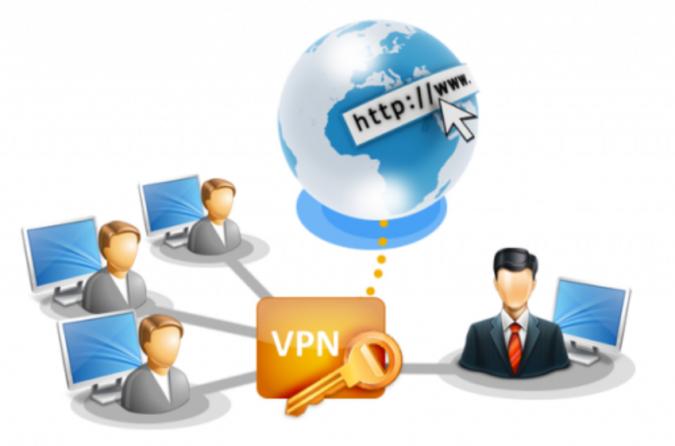 VPN-Virtual-Private-Network-MSA-Technosoft-675x446 Does Using a VPN Provide Static IP?