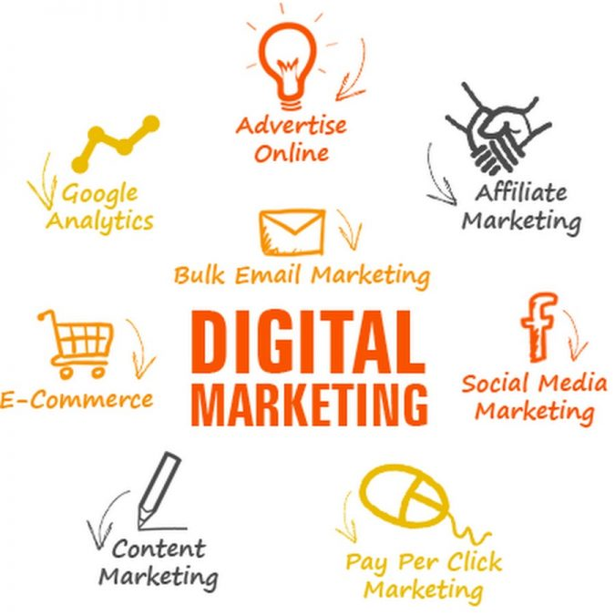 digital-marketing-2-675x675 6 Simple Ways to Enhance Your Digital Marketing Strategy