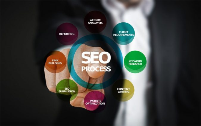 seo-digital-marketing-675x423 How to Determine If Custom Web Development Is Right for Your Business