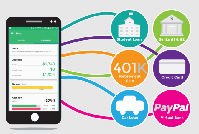 Mint-App-2-675x455 5 Apps to Help You Save Money on Your Next Trip