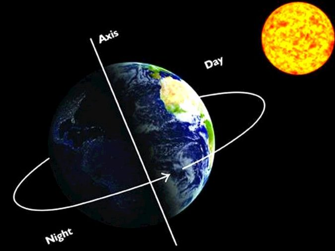Earth's-rotation-675x506 14 Unusual Facts about Earth Can't Be Found Anywhere Else