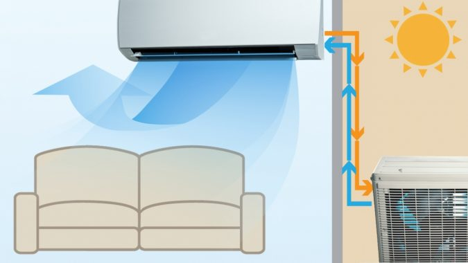 Energy-Saving-inverter-air-conditioner-675x380 6 Things that Will Change the Way You Look at Inverter AC