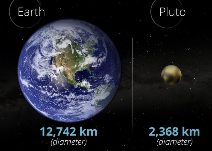 Pluto-diameter-compared-to-Earth-diameter-675x481 Top 10 Unusual Solar System Facts Found Recently