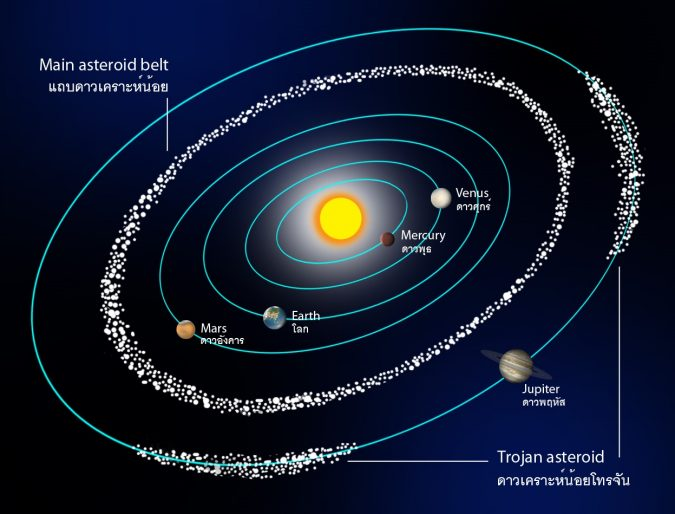 asteroid-belt-exists-between-Mars-and-Jupiter-675x514 Top 10 Unusual Solar System Facts Found Recently