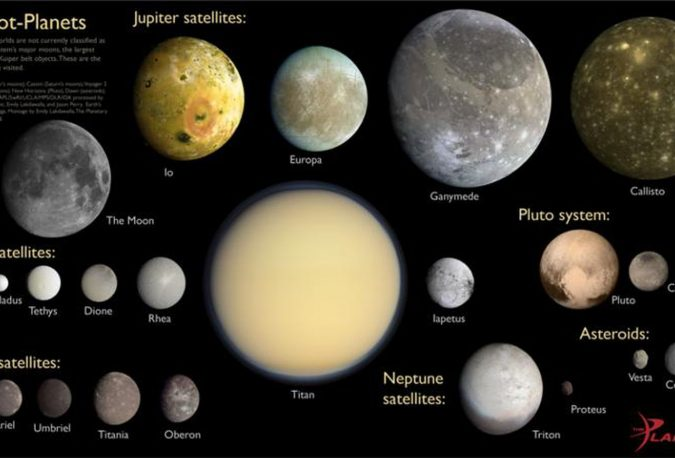 moons-have-been-seen-orbiting-many-other-smaller-planets-675x458 Top 10 Unusual Solar System Facts Found Recently