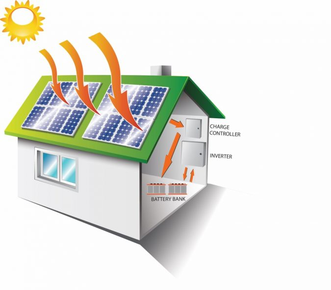 off-grid-solar-power-675x591 10 Reasons You Must Change to Solar Energy