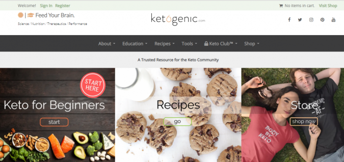 Ketogenic-blog-screenshot-675x318 Best 40 Keto Diet Blogs and Websites in 2019