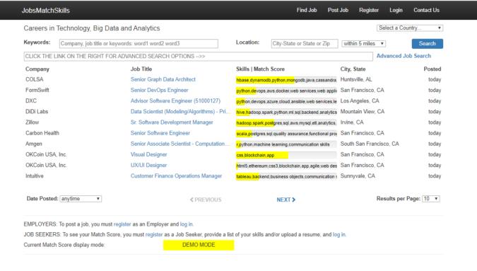 Jobs-Match-Skills-screenshot-675x383 Best 50 Online Job Search Websites