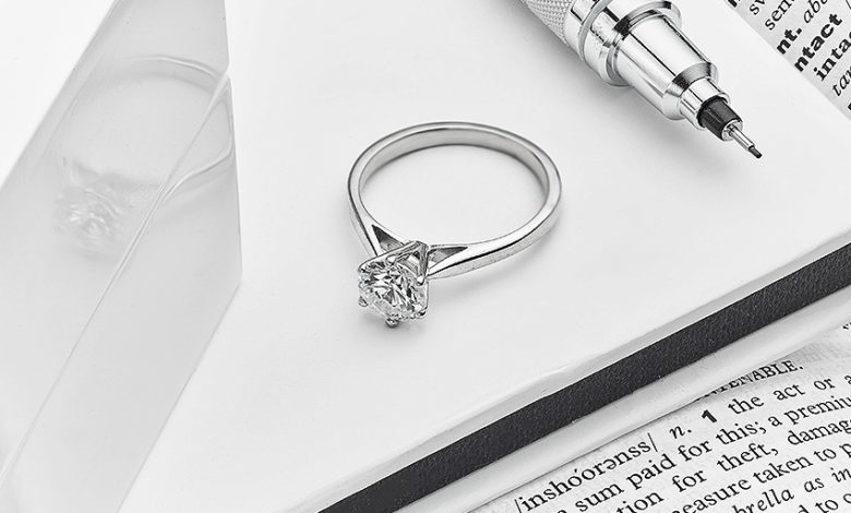 Photo of 7 Questions about Ring Insurance Answered