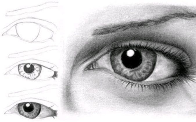 eyes.-675x421 Top 10 Easiest Drawing Ideas for Kids