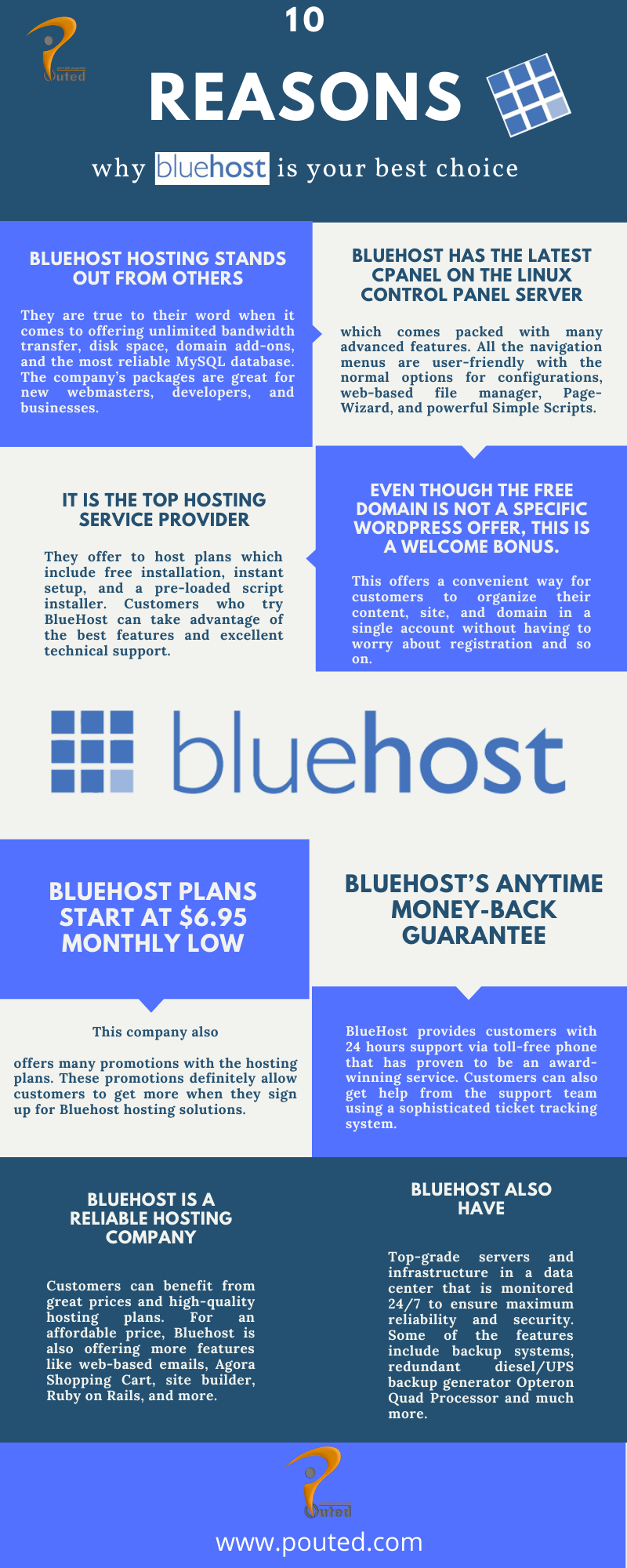 Bluehost_review Bluehost Review 2021: Cons & Pros and Hidden Fees To Know