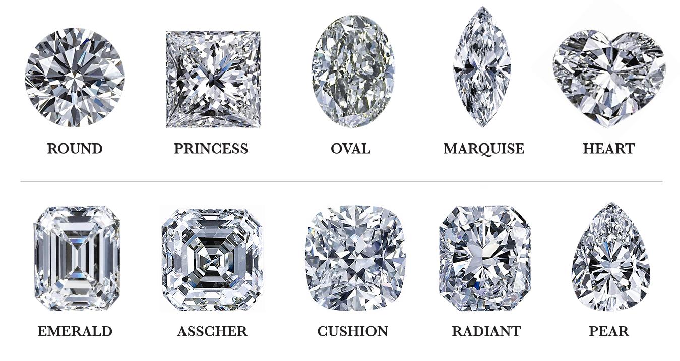 diamond-cuts How to Choose the Right Diamond