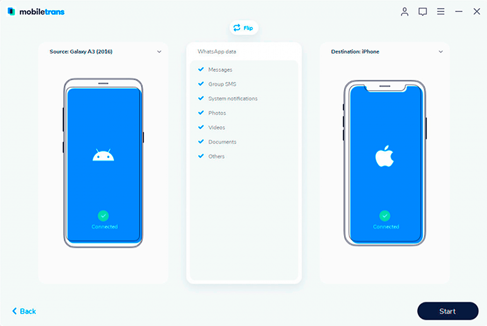 transfer-between-Android-and-iOS MobileTrans Software Review - Does Wondershare MobileTrans work?