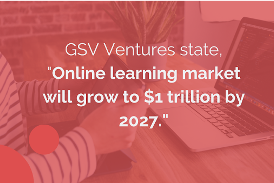 Online-Learning-Market 5 Things You Might Not Know About Edtech