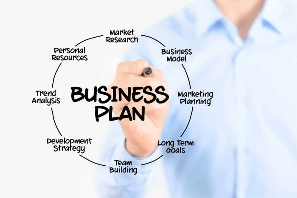 Business-Plan How To Start an E-Commerce Business Without a Large Investment