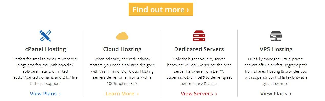 6000 600Host.net Hosting Review !