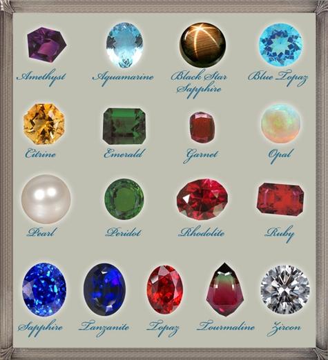 gemstones-types Steps To Take When Buying Loose Gemstones