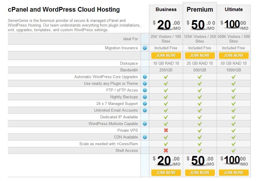 ververgen ServerGenie.com Hosting Review !